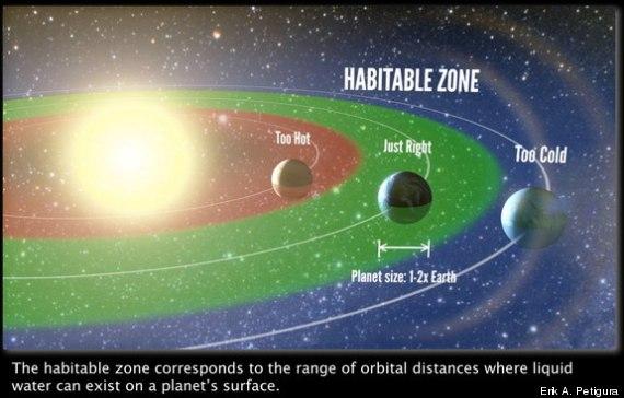 alien life big bang