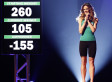'Biggest Loser' Winner Rachel Frederickson Says She May Have Gone Too Far