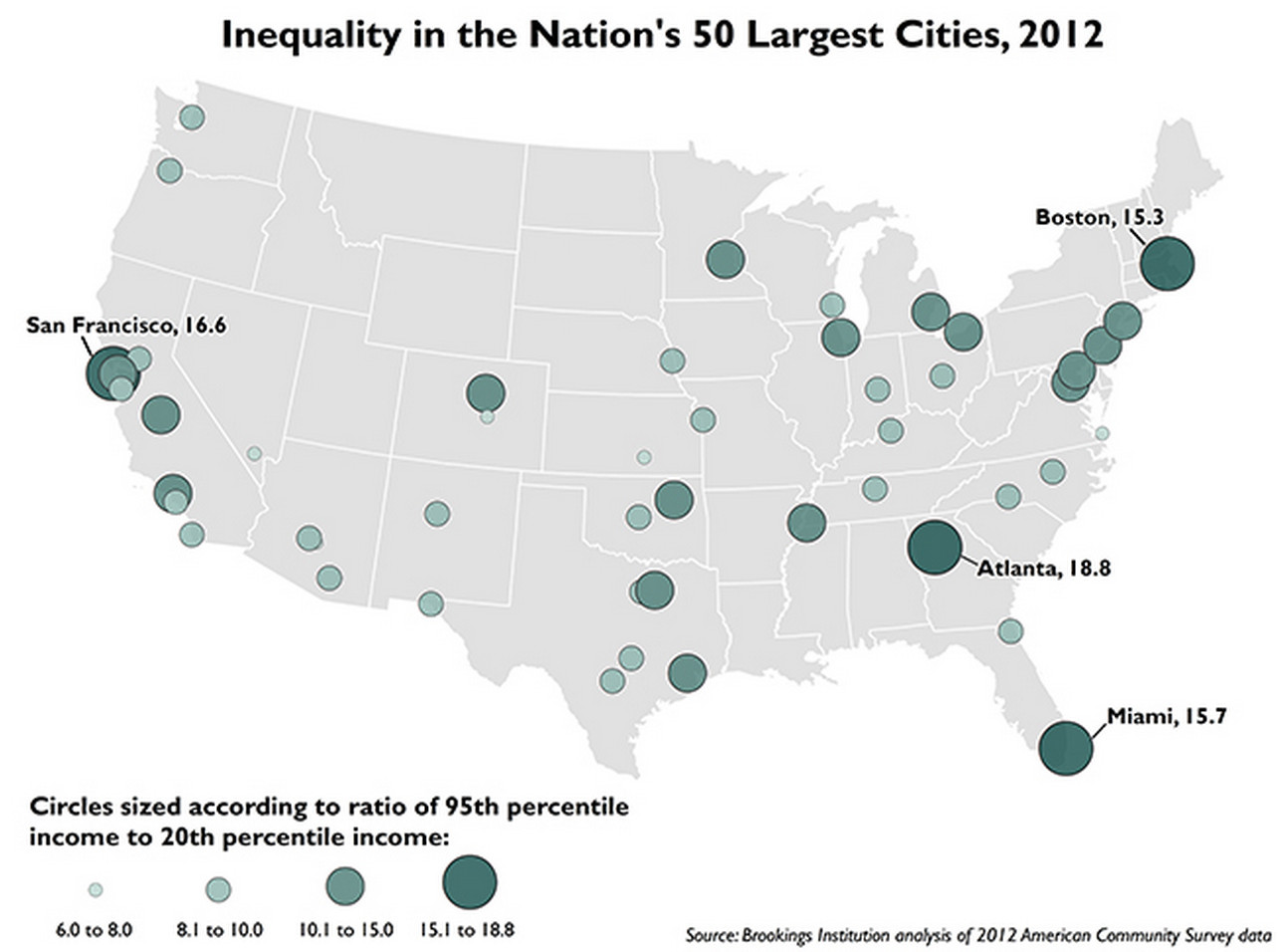 What Is Social Inequality in Sociology? - Study.com