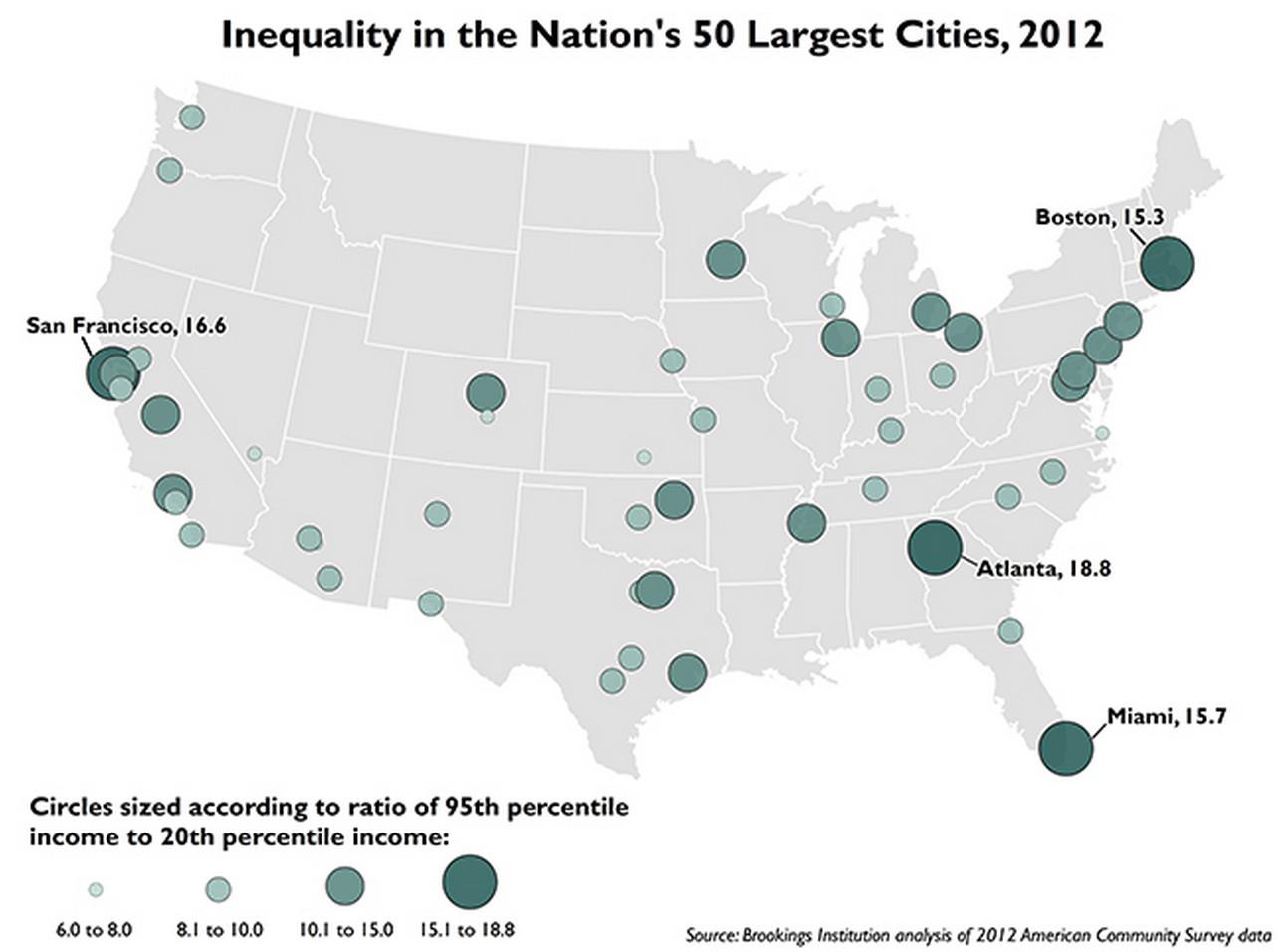 inequality cities