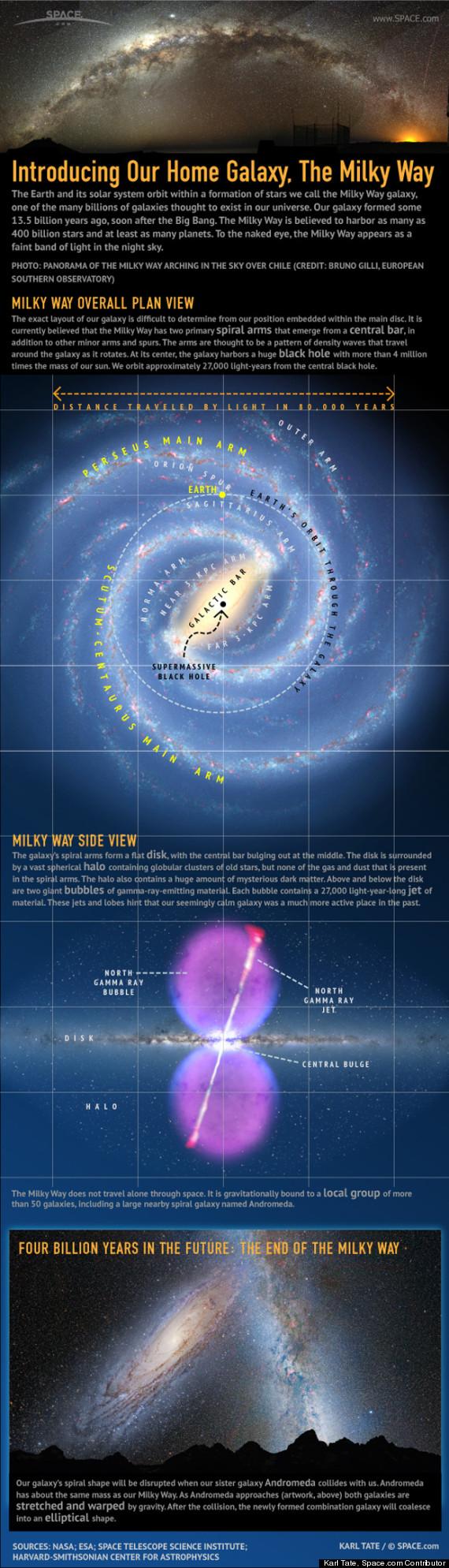 milky way galaxy spiral
