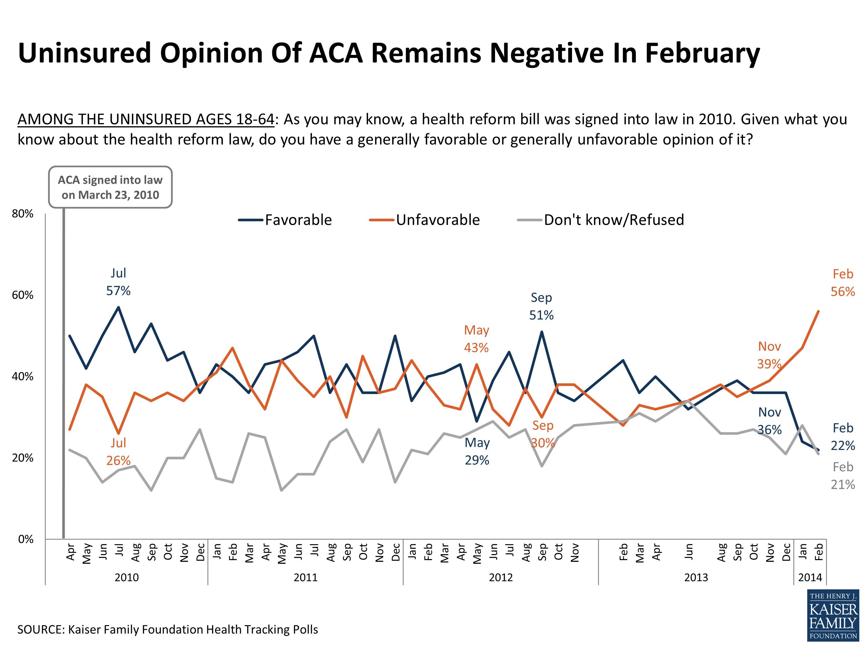 uninsured obamacare