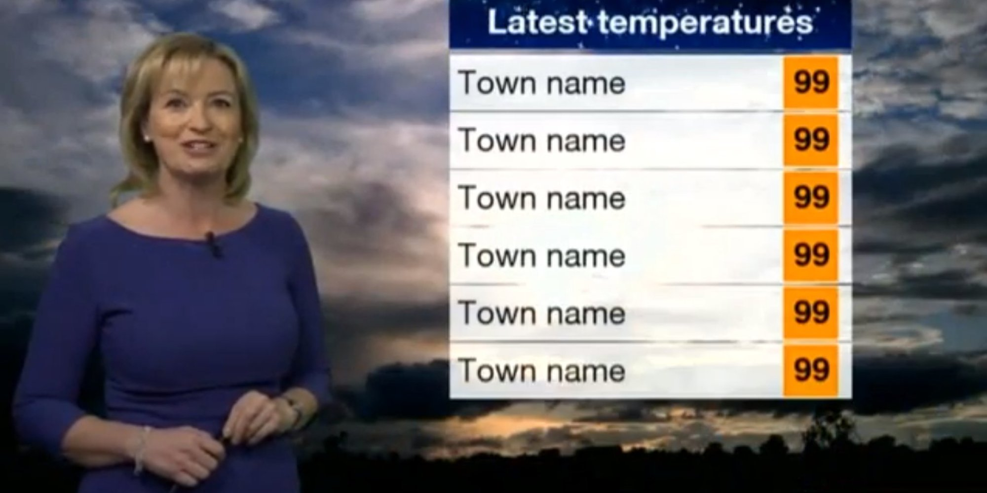 Bbc weather - Bbc Weather Blooper Says It S Going To Be 99 Everywhere Video Huffpost Uk