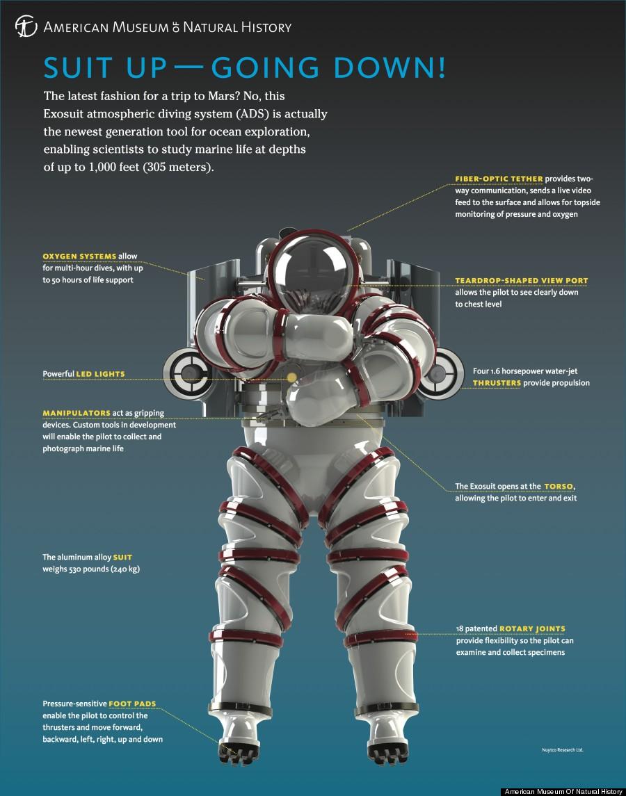 exosuit infographic