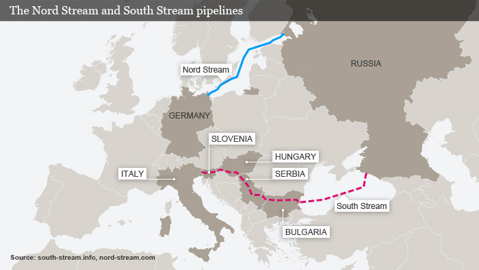 ukraine gaz russe