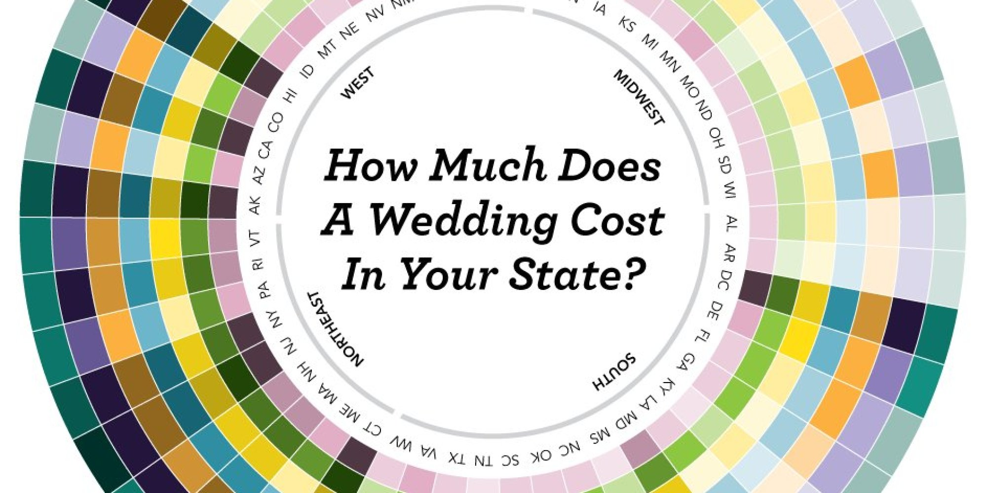 The Average Costs For Wedding Cakes N