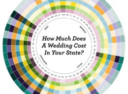 Here's A State-By-State Breakdown Of How Much Your Wedding Will Cost
