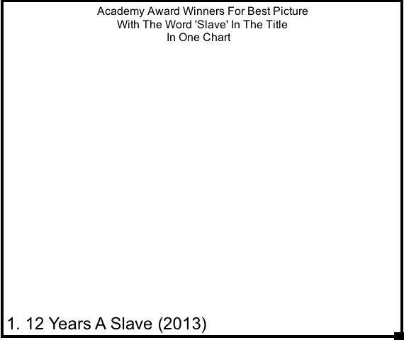 12 years a slave one
