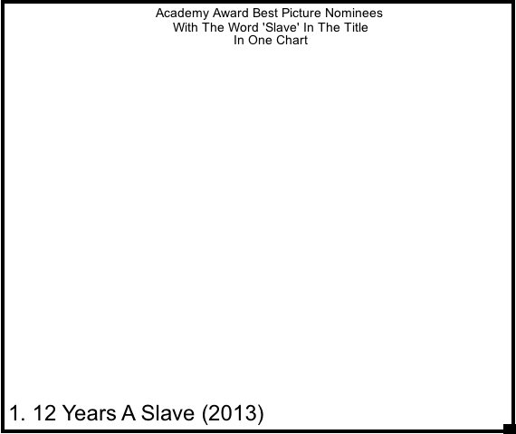 12 years a slave two
