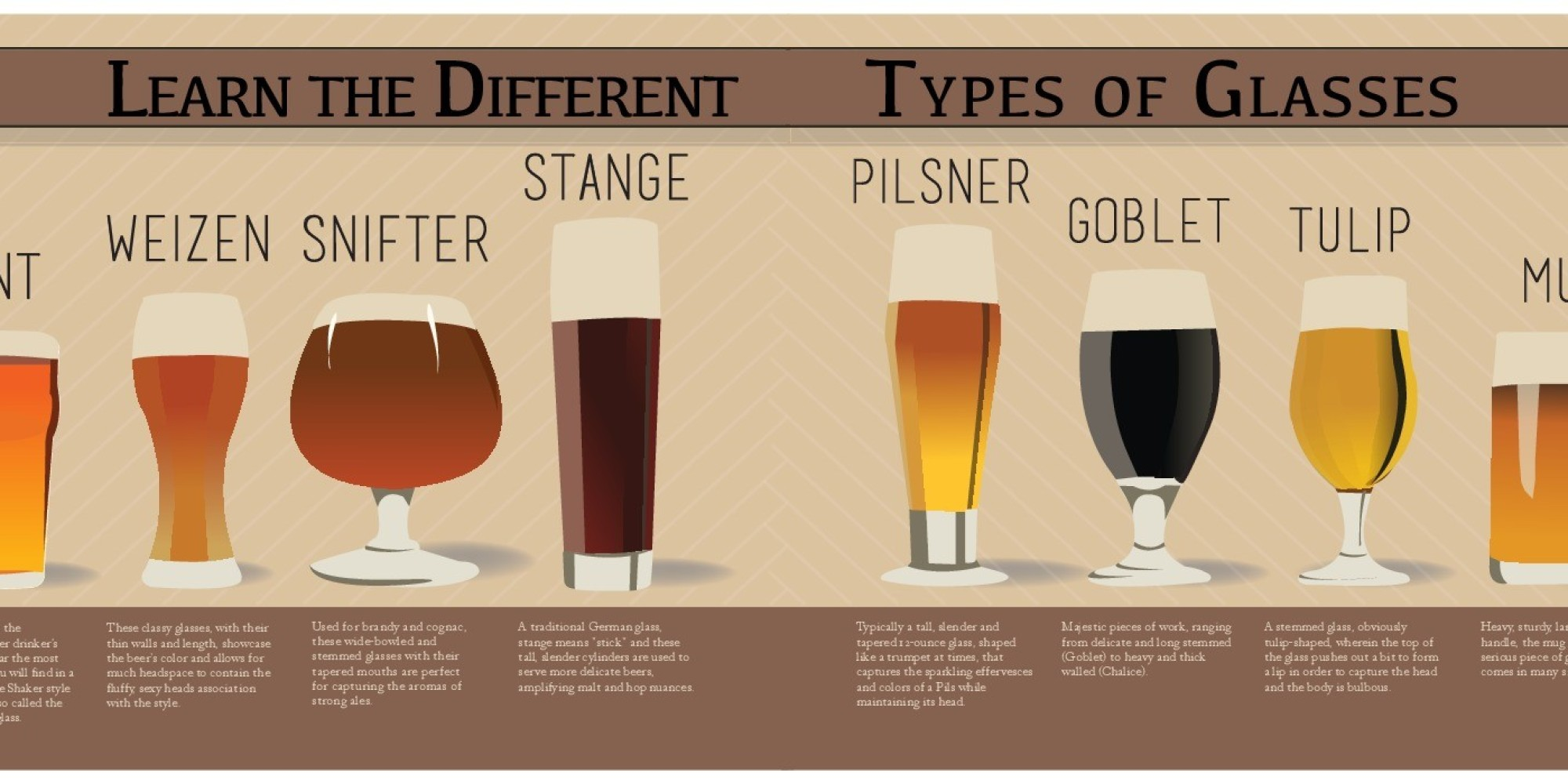 How To Choose The Perfect Beer Glass For Every Occasion ...