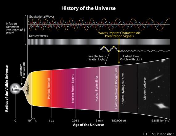 multiverse universe