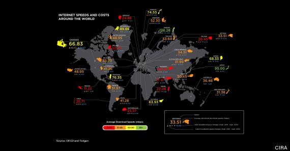 cira infographic