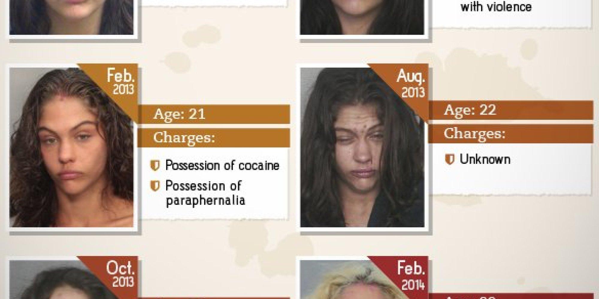 substance abuse prevention dissertation