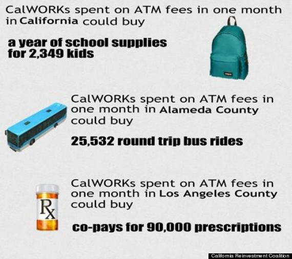 calworks stats