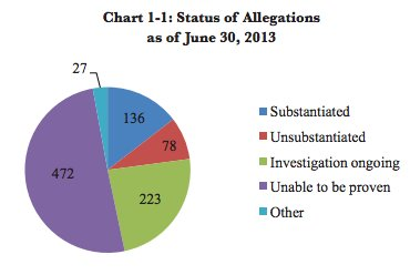 allegations