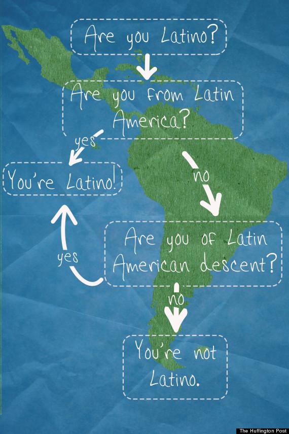 are you latino