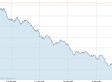 Nasdaq Just Plummeted And Everyone's Asking The Same Question