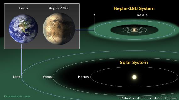 orbita planeta gemelo
