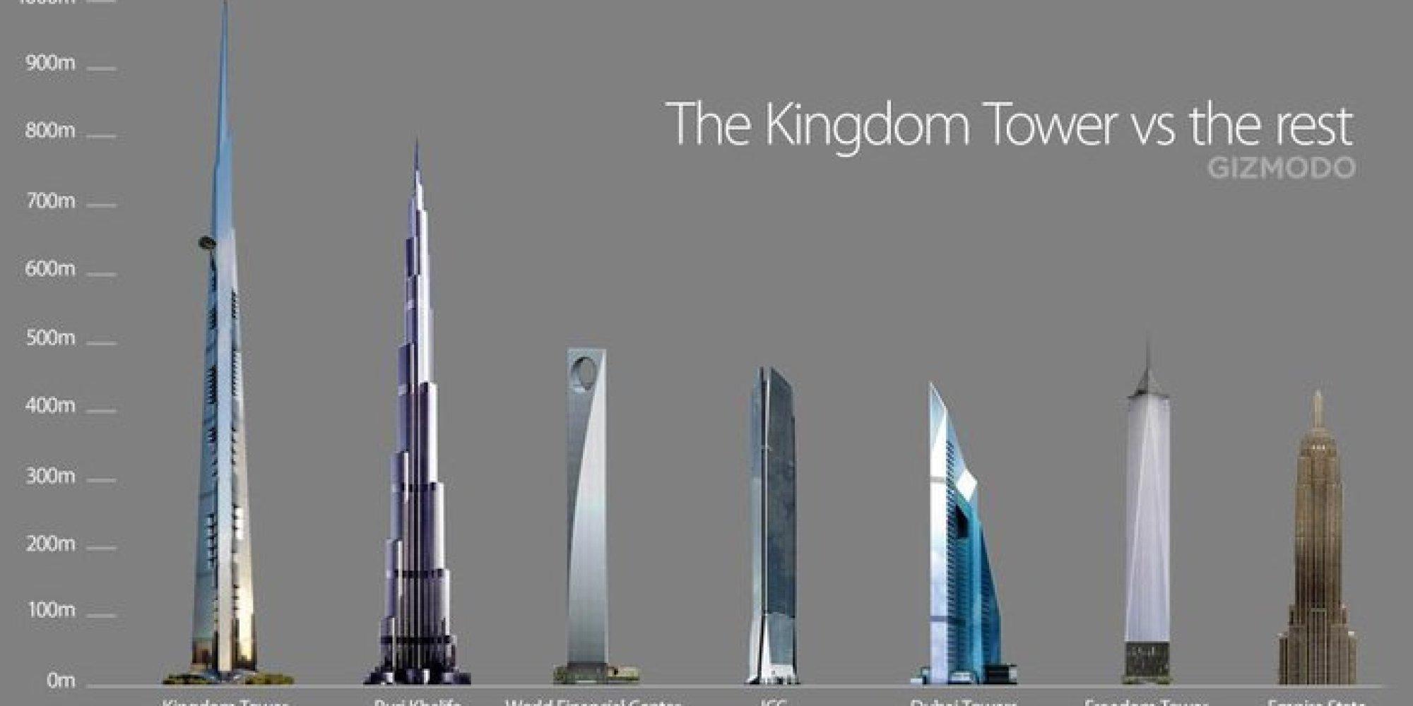 Arabie saoudite coup d 39 envoi des travaux pour la future tour la plus hau - Hauteur plus grande tour dubai ...
