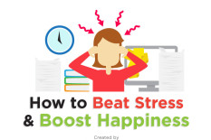 STRESS HAPPINESS