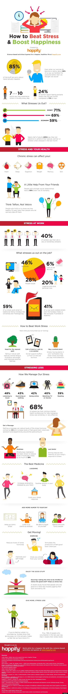 stress happiness