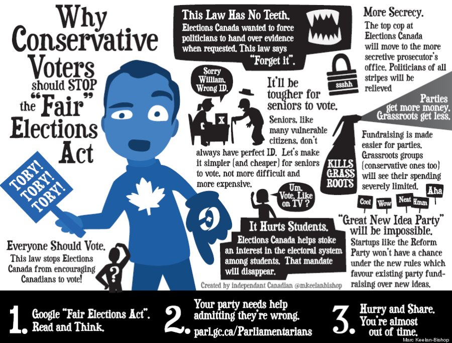 fair elections act conservatives