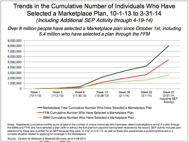 obamacare enrollment report
