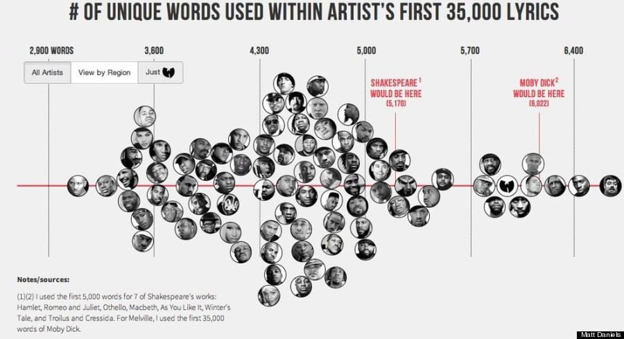 hip hop vocab