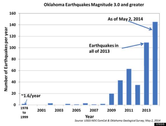 okla quakes
