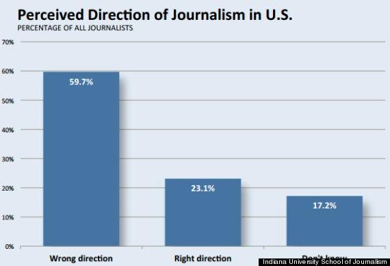 journalism study