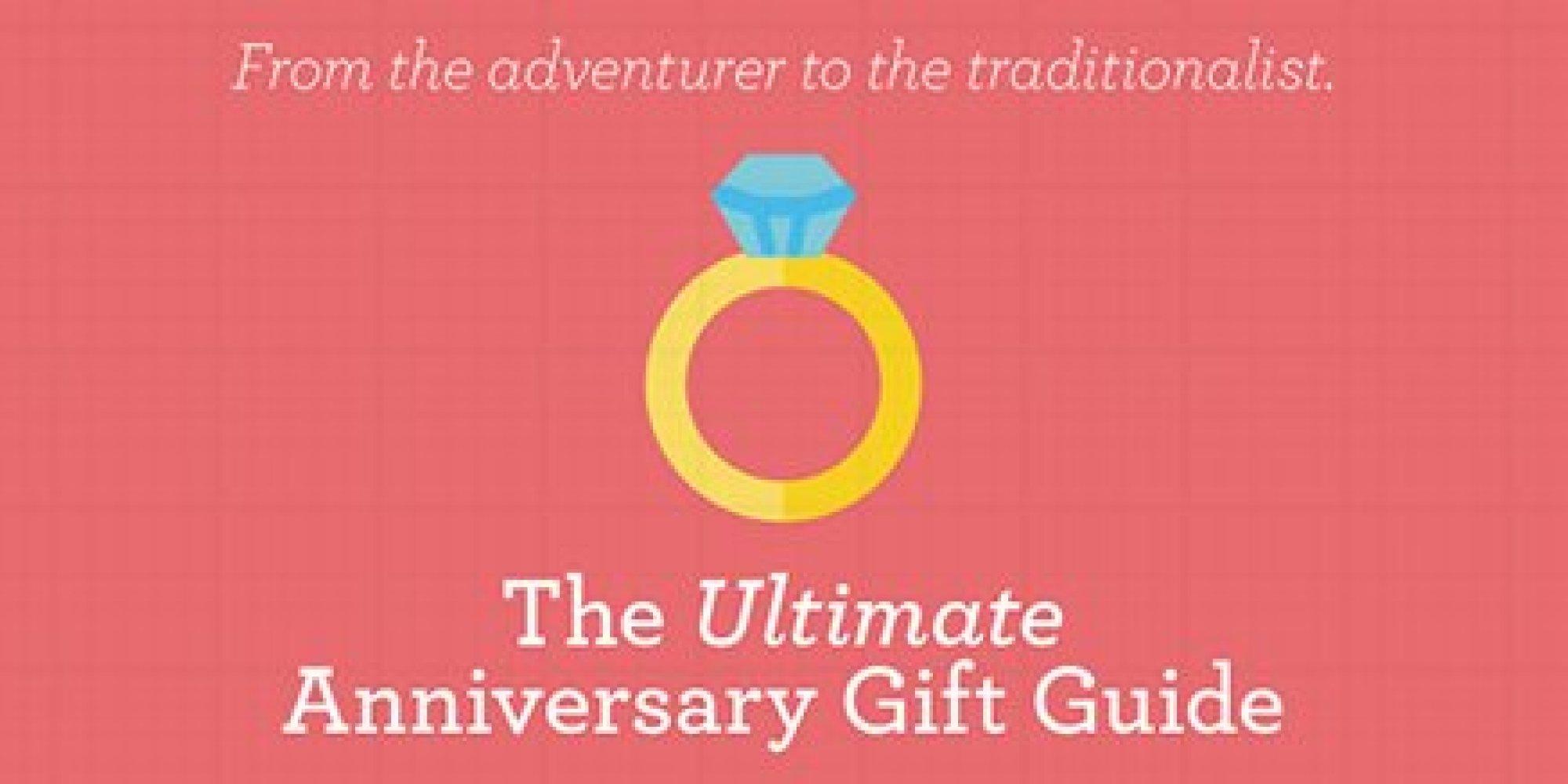 Wedding Anniversary Gifts Wedding Anniversary Gift Levels