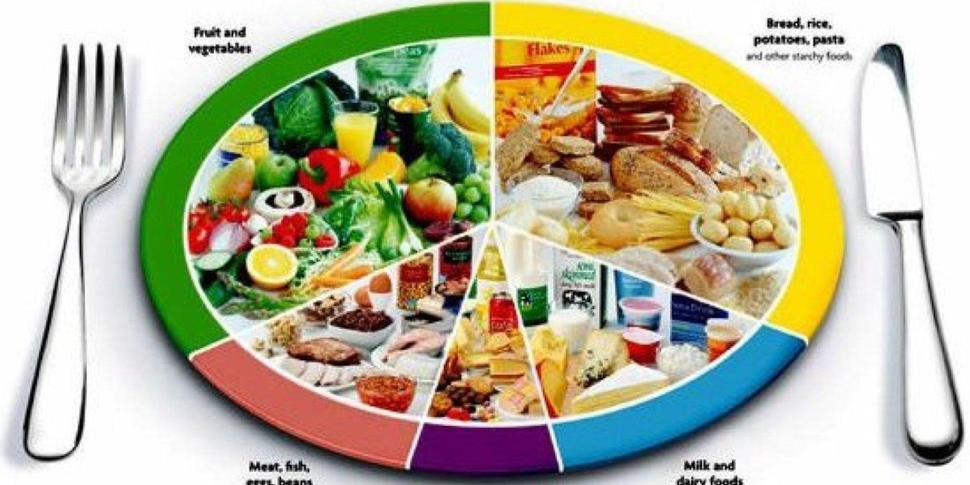 Food Science design college of australia