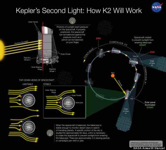 kepler k2 mission