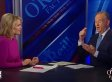 Megyn Kelly Tells Bill O'Reilly That Income Inequality Isn't Just A Fraud
