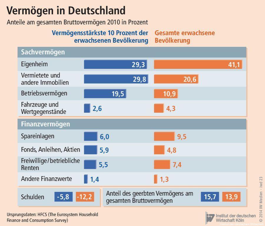 geld verdienen in deutschland