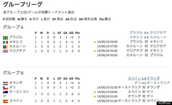 group league