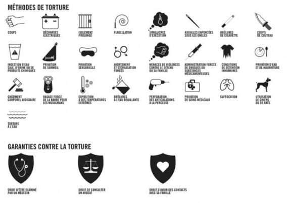 anti torture