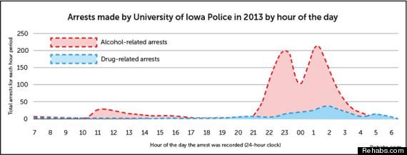 arrest times iowa