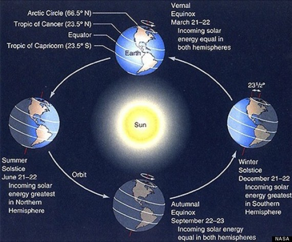 o-SUMMER-SOLSTICE-570.jpg