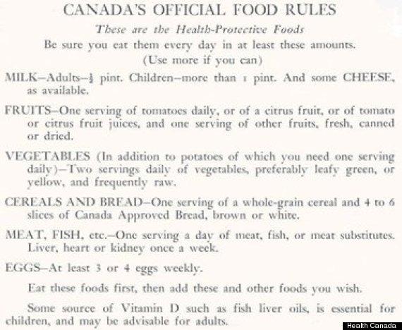 canadas food guide 1942