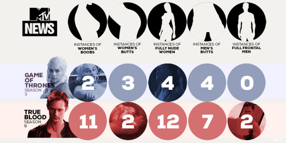 infographie true blood game thrones