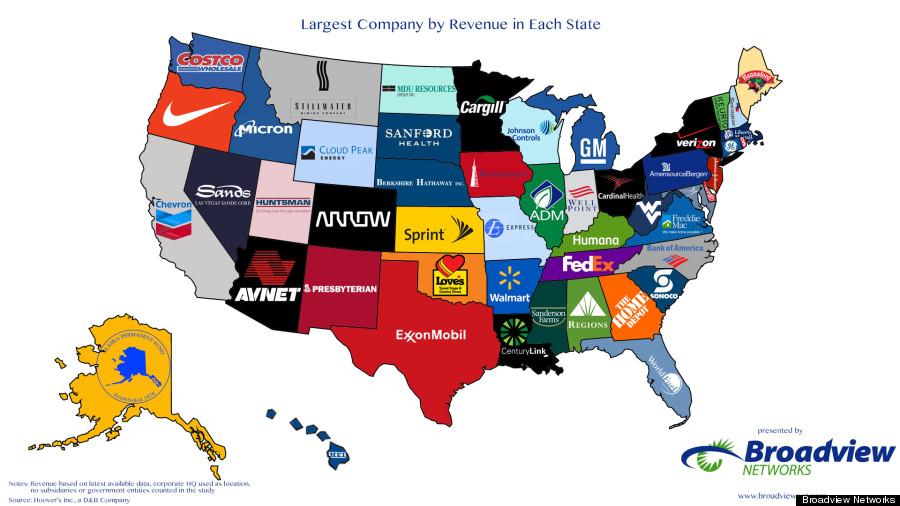 companies largest