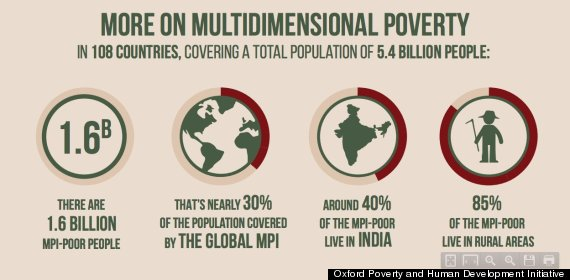 There Are Million More People In Poverty Than Previously - Number of poor in the world