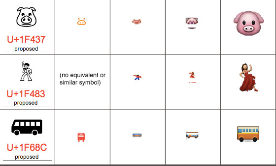 How Emoji Get Lost In Translation Huffpost