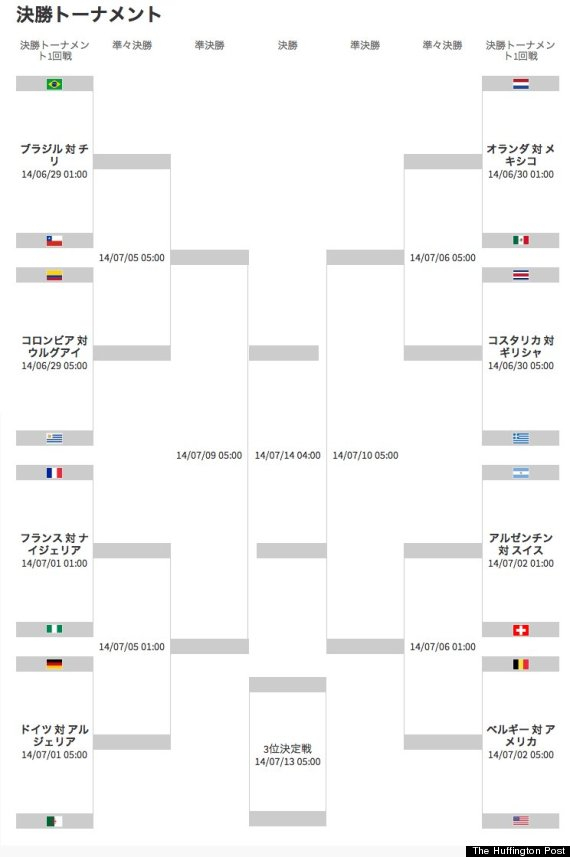 world cup tournament