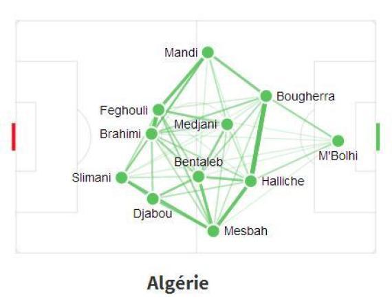 algerie allemagne