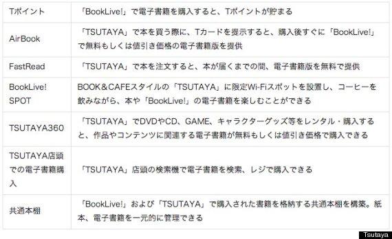 tsutaya booklive