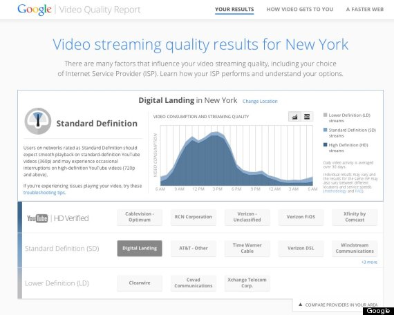 video quality report