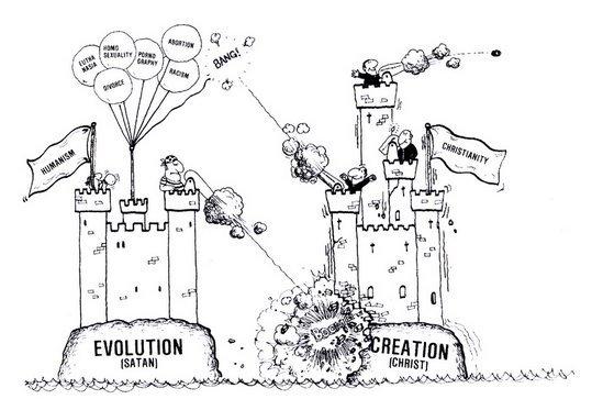 creationism