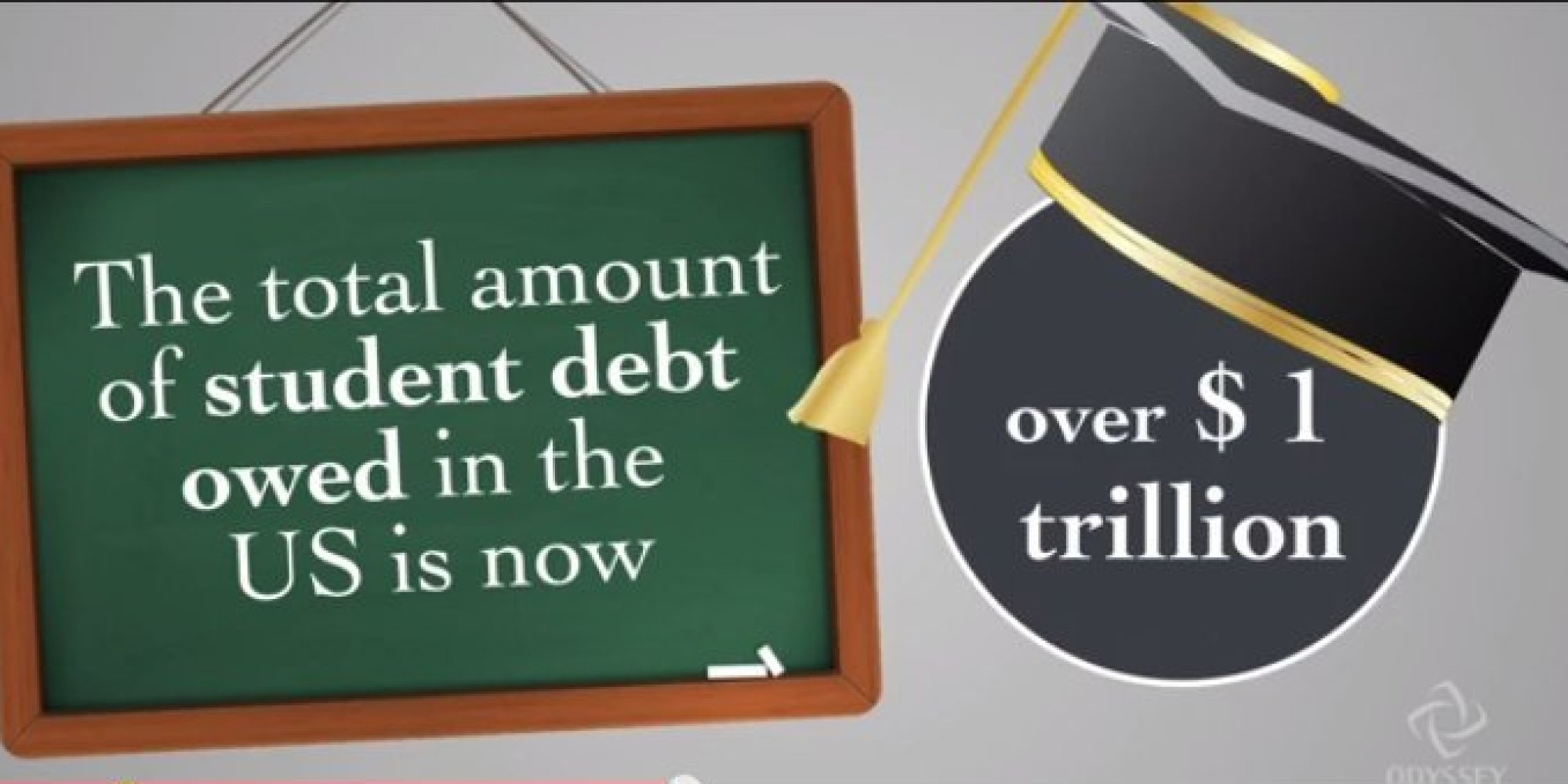 student loan debt essay Federal student loans are cheaper, more available and have better repayment terms than private student loans the interest rates on federal education loans are fixed, while the interest rates on most private student loans are variable and will probably increase over the life of the loan.